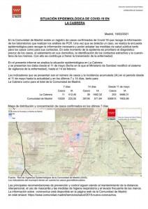 Incidencia COVID19 16_02_2021
