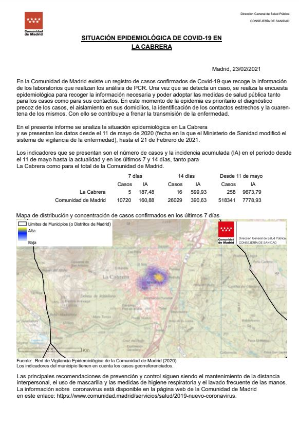 Incidencia COVID19 23_02_2021