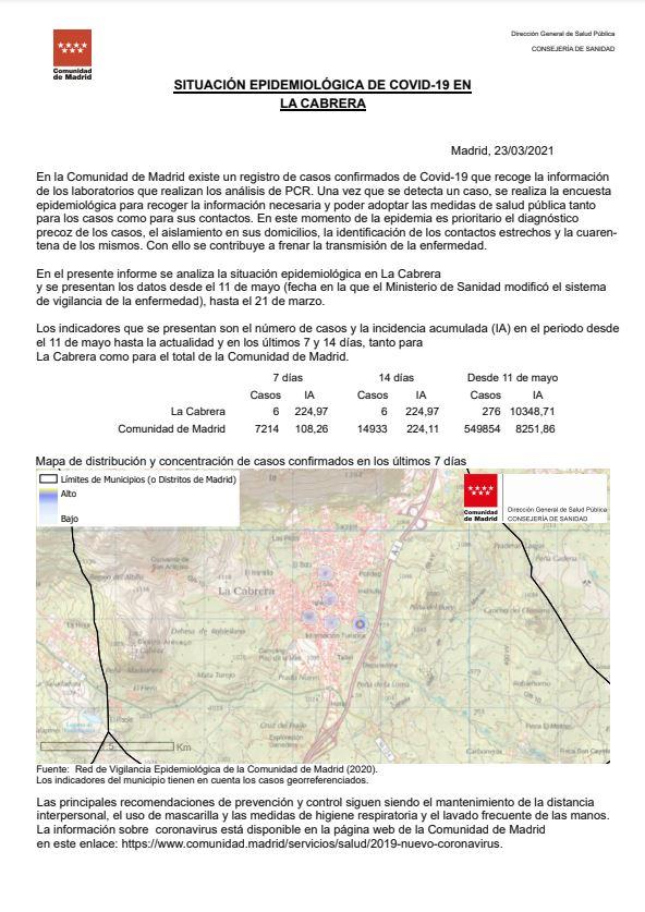 Incidencia COVID19 23 DE MARZO DE 2021