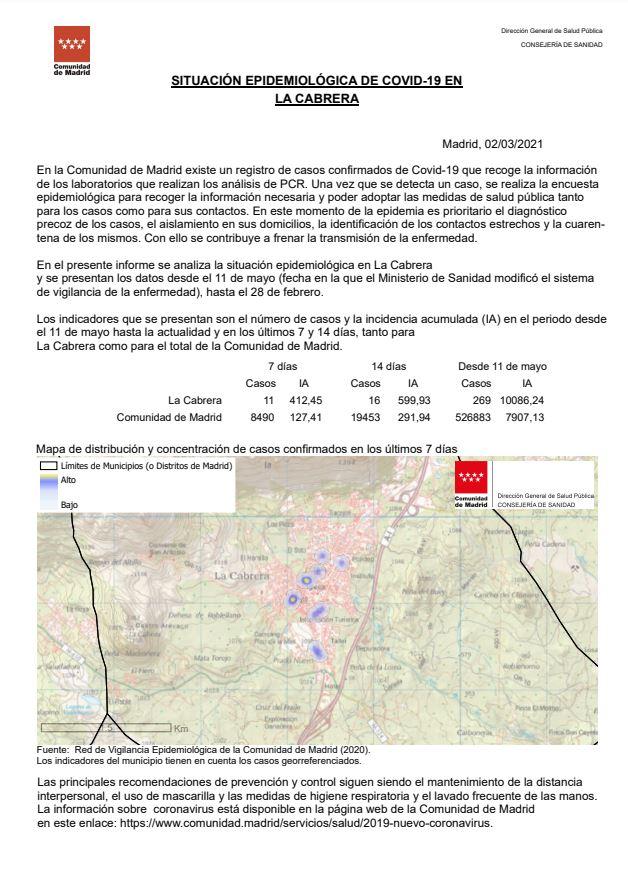 Incidencia COVID19 2_03_2021