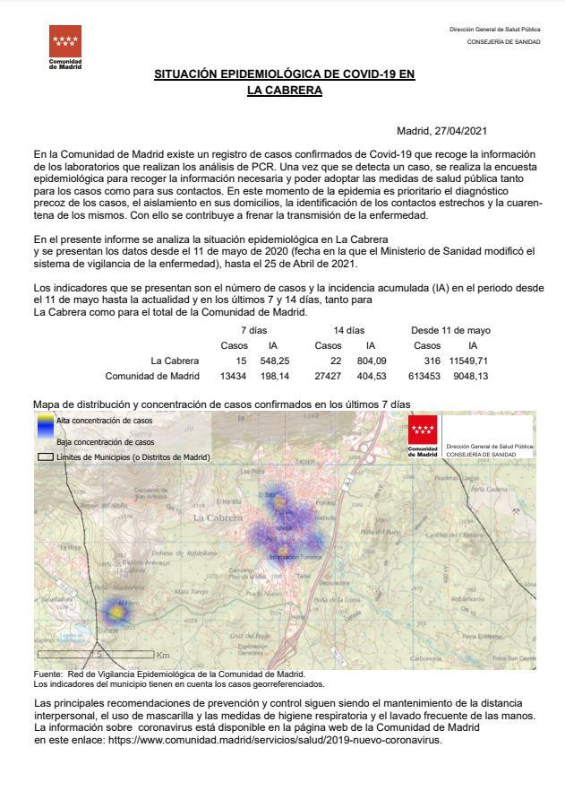 INCIDENCIA COVID19 27042021