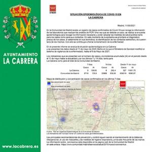 INCIDENCIA COVID19, con fecha 11 de Mayo de 2021 en La Cabrera