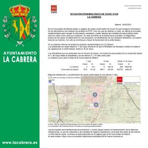 INCIDENCIA COVID19, con fecha 18 de Mayo de 2021 en La Cabrera