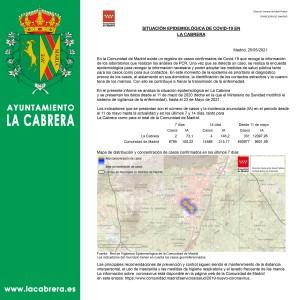 INCIDENCIA COVID19, con fecha 25 de Mayo de 2021 en La Cabrera