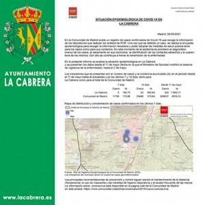 INCIDENCIA COVID19, con fecha 04 de Mayo de 2021 en La Cabrera
