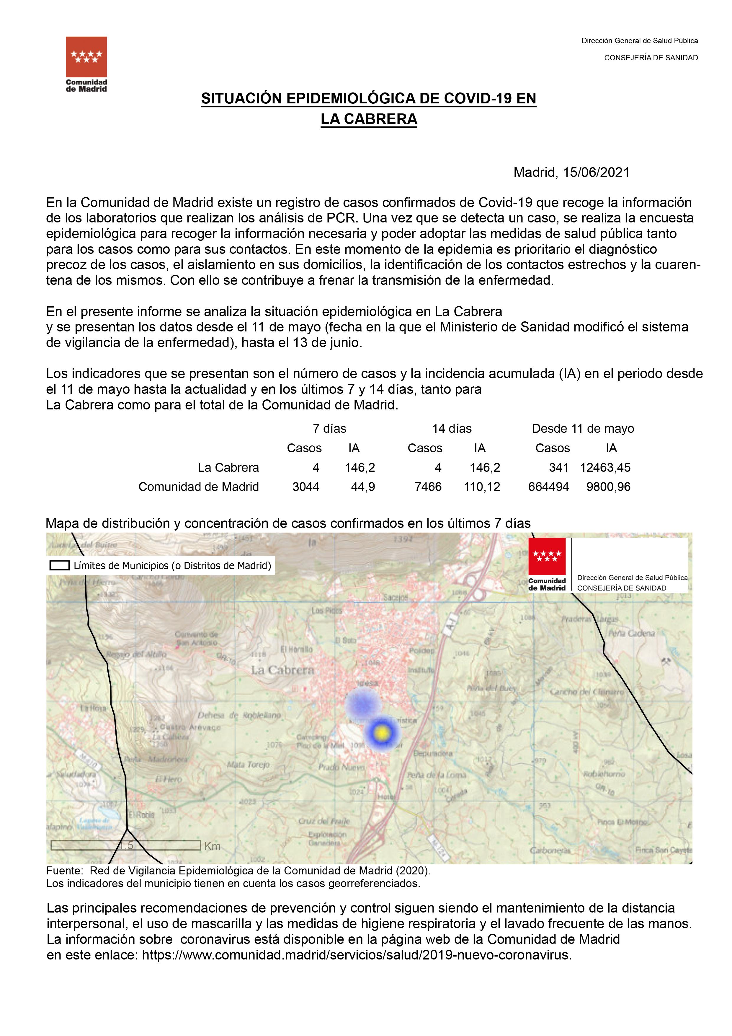 COVID19_ise_municipios__La Cabrera16-6