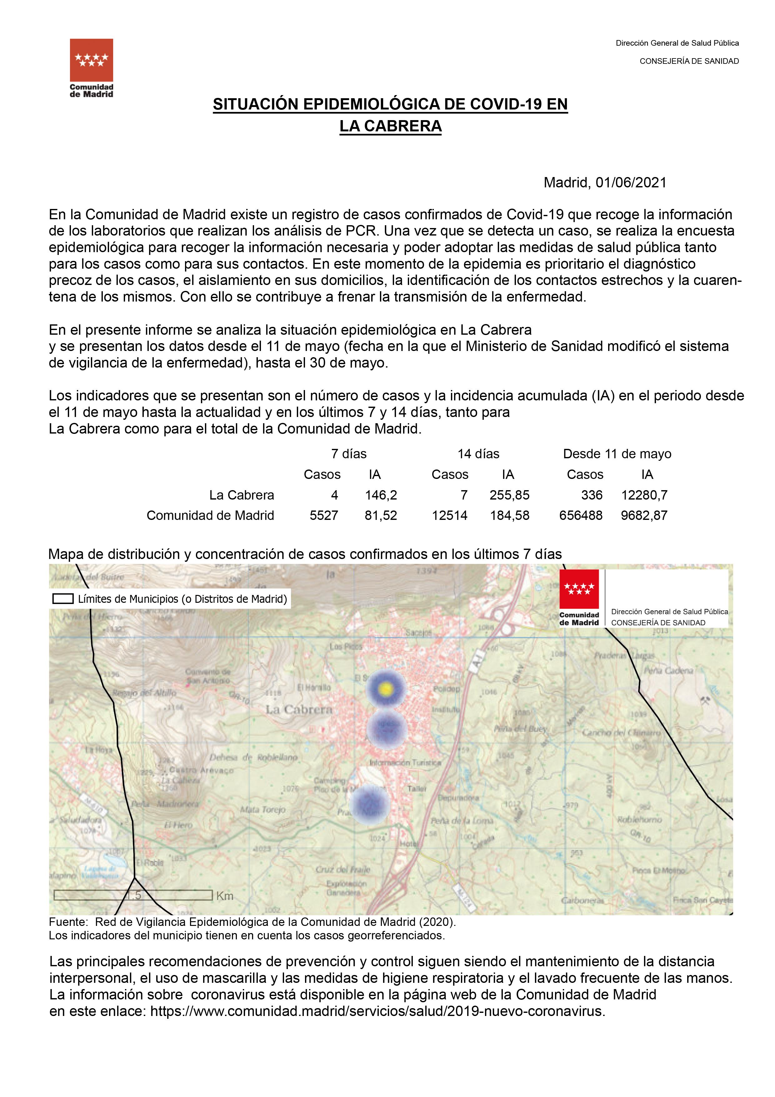 COVID19_ise_municipios__La Cabrera_01_06_21