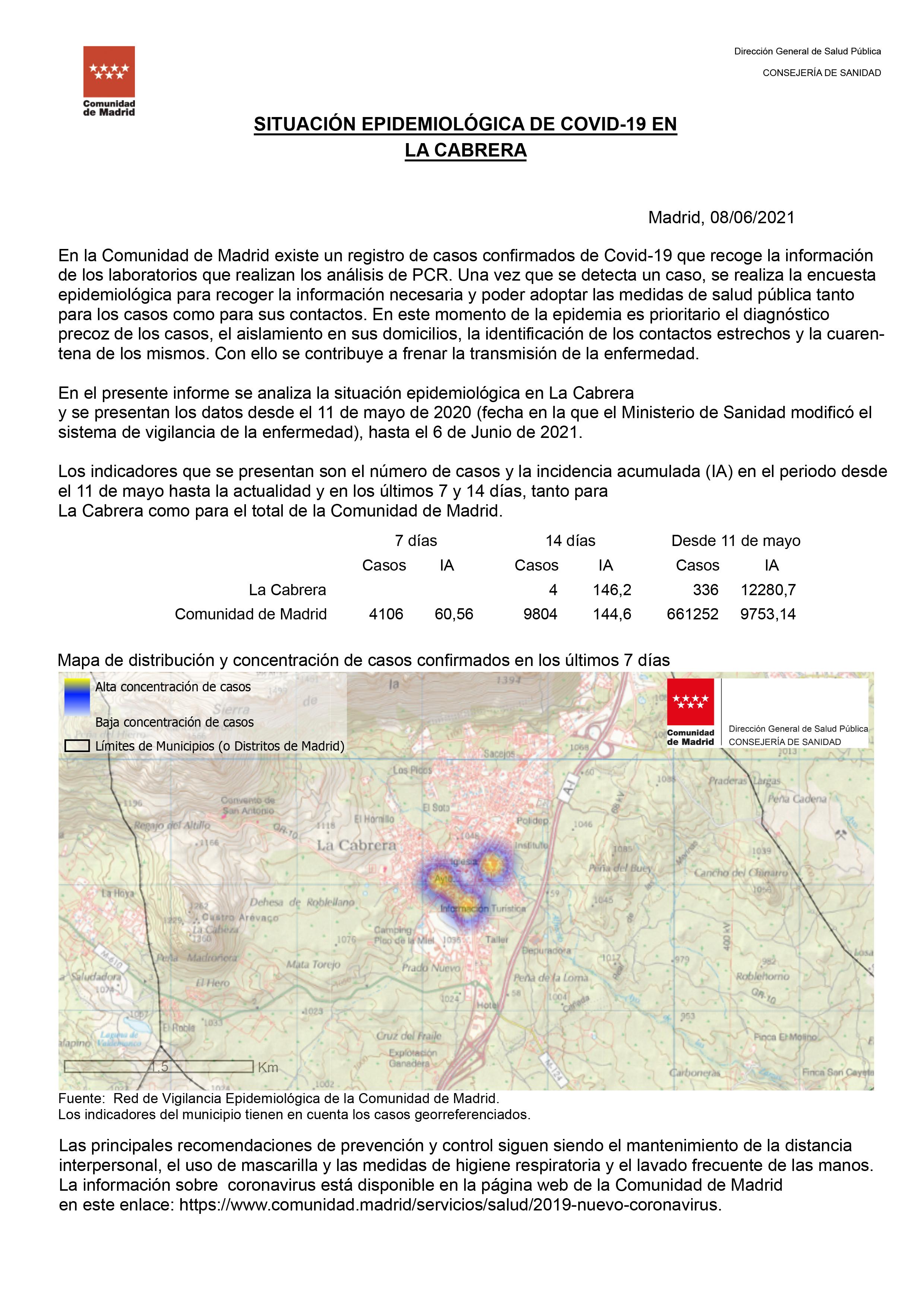 COVID19_ise_municipios__La Cabrera_08_06_21