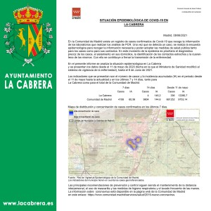 INCIDENCIA COVID19, con fecha 08 de Junio de 2021 en La Cabrera
