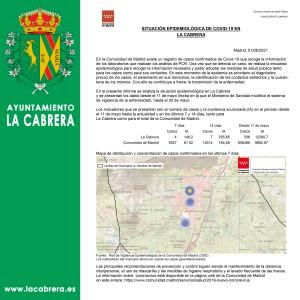 INCIDENCIA COVID19, con fecha 01 de Junio de 2021 en La Cabrera