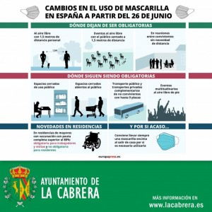 Cambios en el uso de mascarilla en España a partir del 26 de Junio