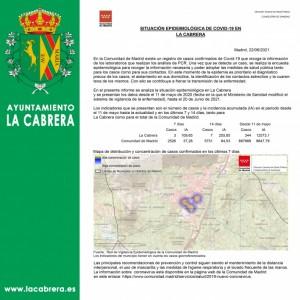 INCIDENCIA COVID19, con fecha 22 de Junio de 2021 en La Cabrera