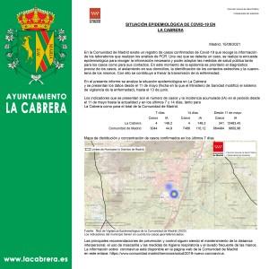 INCIDENCIA COVID19, con fecha 16 de Junio de 2021 en La Cabrera