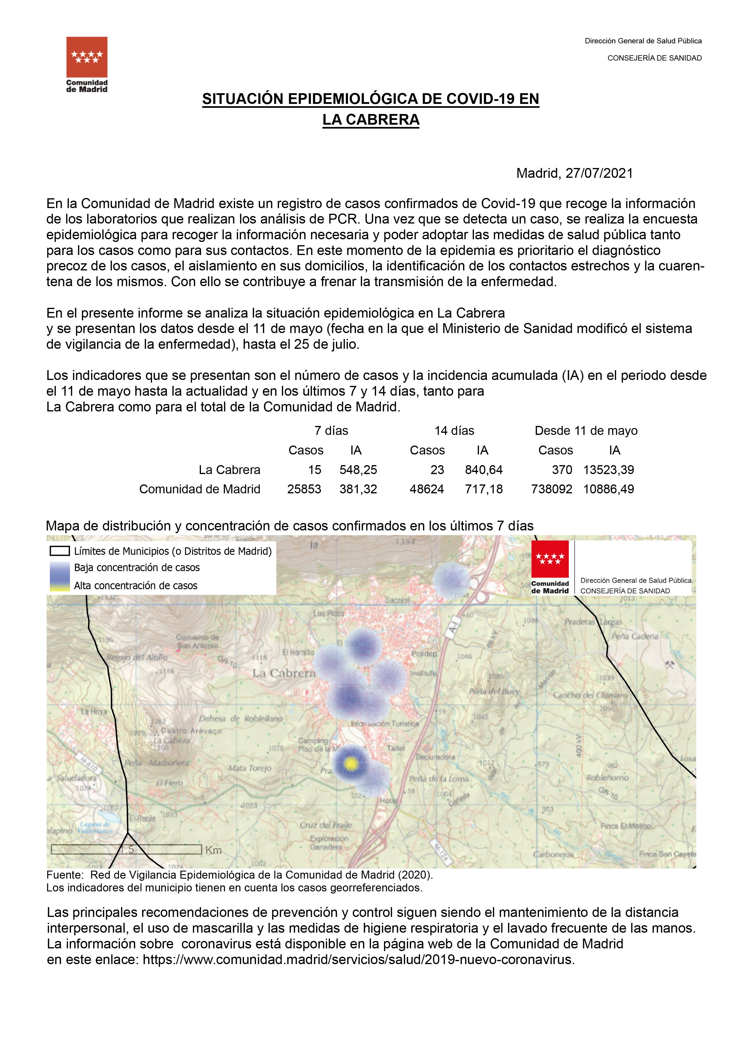 COVID19_ise_municipios__La Cabrera_27_07_21