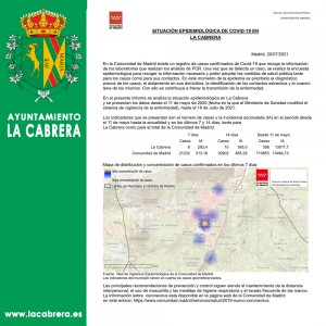 INCIDENCIA COVID19, con fecha 20 de Julio de 2021 en La Cabrera