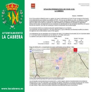 INCIDENCIA COVID19, con fecha de 12 de Agosto de 2021 en La Cabrera