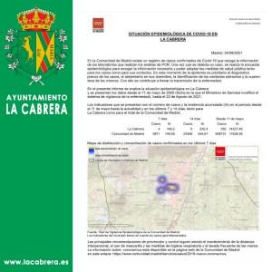 INCIDENCIA COVID19, con fecha de 25 de Agosto, en La Cabrera