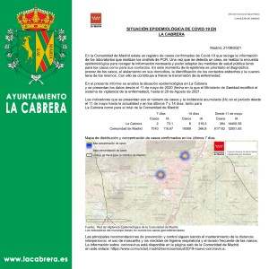INCIDENCIA COVID19, con fecha de 31 de Agosto de 2021 en La Cabrera
